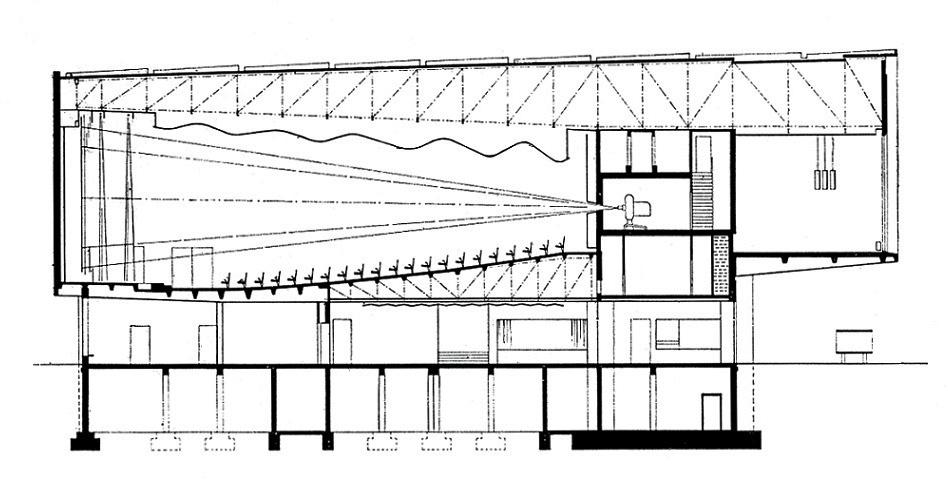 Berlin, Kino International, Schnitt (Bildquelle: Deutsche Architektur 12, 1964, 4)
