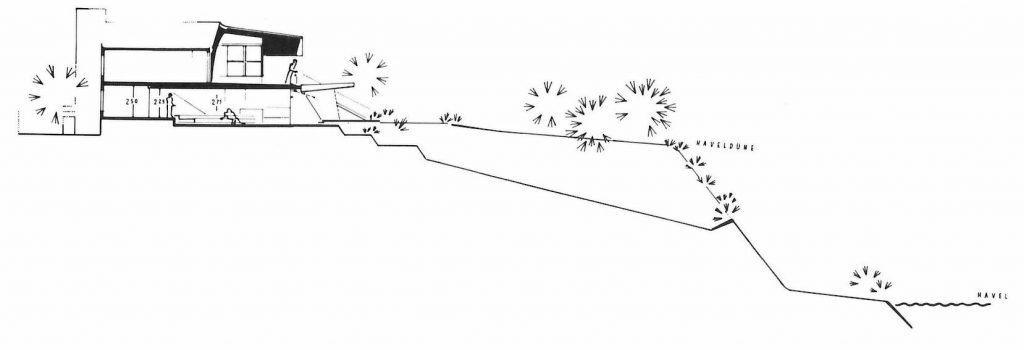 Berlin-Spandau, Haus Baensch (Bildquelle: Pfannkuch, Peter (Hg.), Hans Scharoun. Bauten. Entwürfe. Texte (Schriftenreihe der Akademie der Künste 10), 1993 (Erstausgabe 1974), hierin: S. 115)