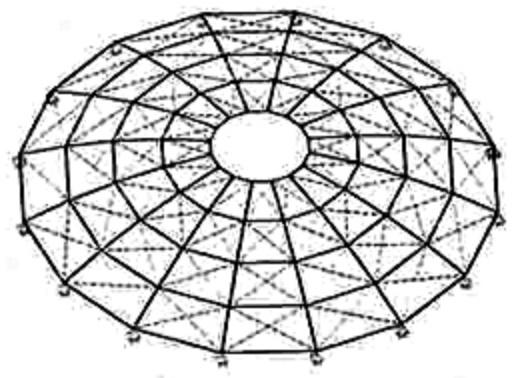 System der Schwedlerkuppel (Bildquelle: Jan Knippers: Ingenieurportrait: Johann Wilhelm Schwedler. Vom Experiment zur Berechnung, in: Deutsche Bauzeitung 200, 4, S. 112)