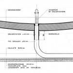 Detail, Dacheinlauf (Bild: Mustermappe Kunststoffhaus fg 2000)