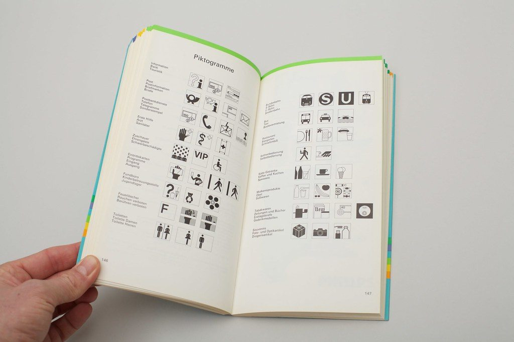 Otl Aicher, Piktogramme für die Olympischen Spiele, München 1972 (Bild: Aestheter, DAMS, CC BY 2.0)